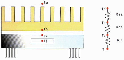 How To Select A Heat Sink 171 Electronics Cooling Magazine