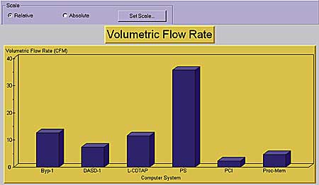 how to find volumetric flow rate