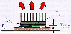 Determining The Junction Temperature In A Plastic