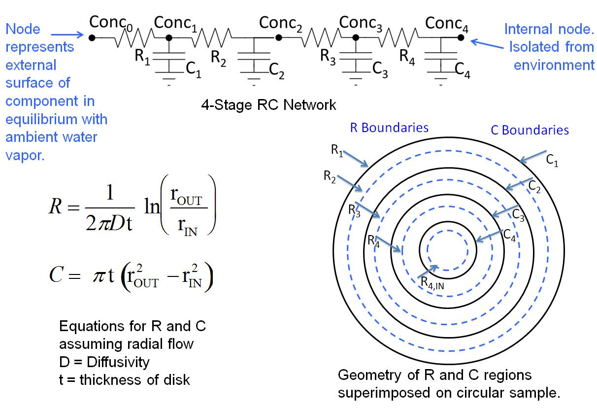Software For Electronic Circuit Design Free Process