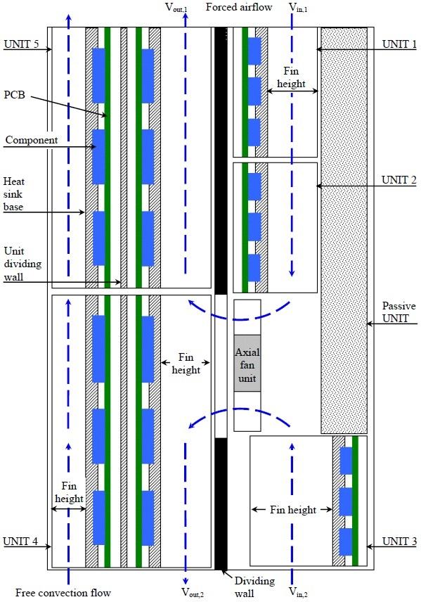 2 - ECM - Rodgers - TFF - Figure 1a