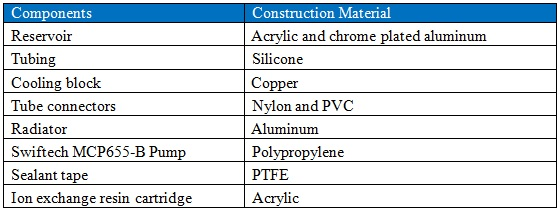 Table 1. Components used in the indirect closed loop cooling experiment that are in contact with the liquid coolant.